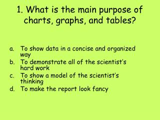 1. What is the main purpose of charts, graphs, and tables?
