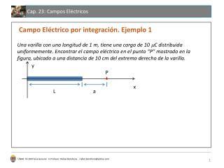 Campo Eléctrico por integración. Ejemplo 1
