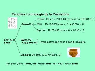 Períodes i cronologia de la Prehistòria