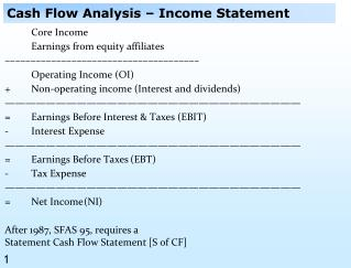 Cash Flow Analysis   Income Statement