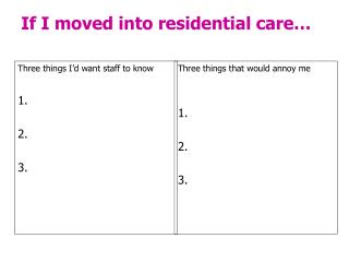 If I moved into residential care…