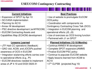 USEUCOM Contingency Contracting