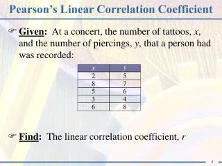 Pearson's Linear Correlation Coefficient