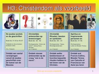 H3: Christendom als voorbeeld
