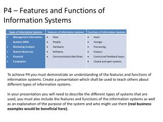 P4 – Features and Functions of Information Systems