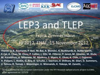 Frank Zimmermann HF2012 , FNAL, 15 November 2012