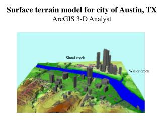 Surface terrain model for city of Austin, TX ArcGIS 3-D Analyst