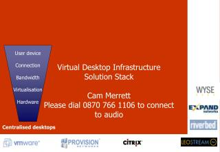 Virtual Desktop Infrastructure Solution Stack Cam Merrett Please dial 0870 766 1106 to connect