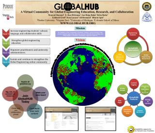 GlobalHUB is supported  by the National Science Foundation