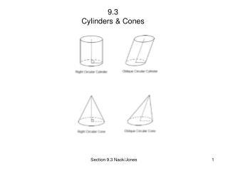9.3 Cylinders & Cones