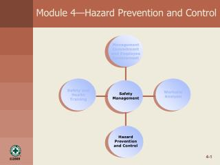 Module 4—Hazard Prevention and Control