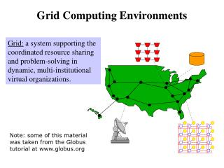 Grid Computing Environments