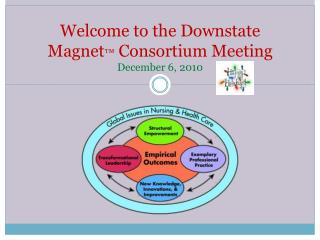 Welcome to the Downstate  Magnet  Consortium Meeting December 6, 2010
