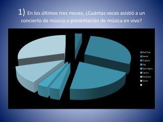 4) ¿A usted le gustaría estudias alguna carrera, curso o taller relacionado con la música?