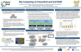 Sky Computing on FutureGrid and Grid'5000