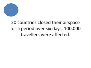 20 countries closed their airspace for a period over six days. 100,000 travellers were affected.