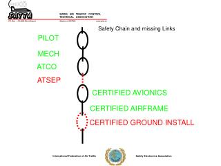 Safety Chain and missing Links