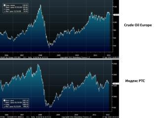 Crude Oil Europe
