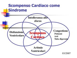 Scompenso Cardiaco come Sindrome