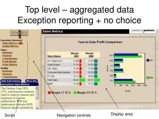 Top level � aggregated data Exception reporting + no choice