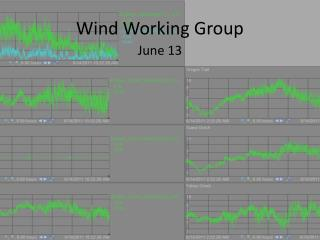 Wind Working Group