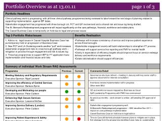 Portfolio Overview as at 13.01.11    page 1 of 3