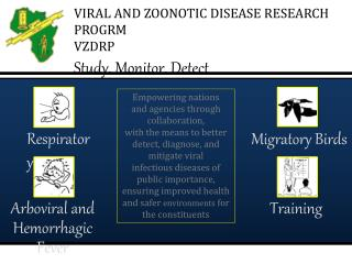 VIRAL AND ZOONOTIC DISEASE RESEARCH PROGRM VZDRP Study. Monitor. Detect