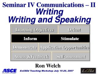 Seminar IV Communications – II Writing Writing and Speaking