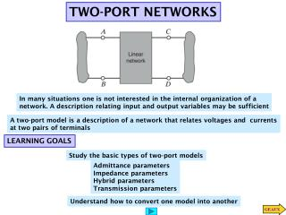 TWO-PORT NETWORKS