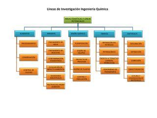 Líneas de Investigación Ingeniería Química