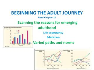 BEGINNING  THE ADULT JOURNEY  Read:Chapter 10 Scanning the reasons for  emerging adulthood *