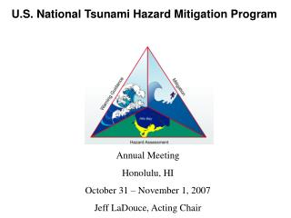 U.S. National Tsunami Hazard Mitigation Program