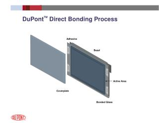DuPont TM  Direct Bonding Process