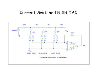 Current-Switched R-2R DAC