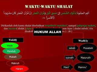 WAKTU-WAKTU SHALAT