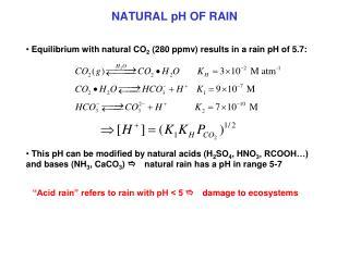 NATURAL pH OF RAIN