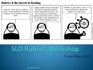 SLO Rubrics Workshop