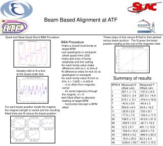 Beam Based Alignment at ATF
