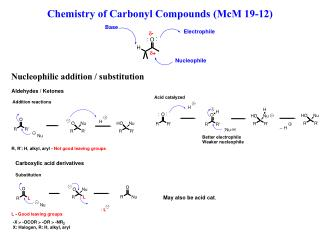 Chemistry of Carbonyl Compounds (McM 19-12)
