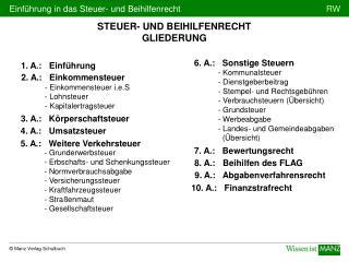 STEUER- UND BEIHILFENRECHT GLIEDERUNG