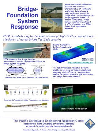 Bridge-Foundation  System Response
