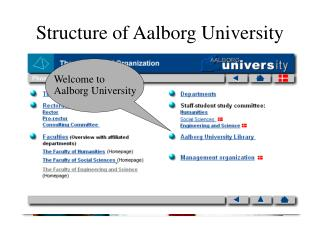 Structure of Aalborg University