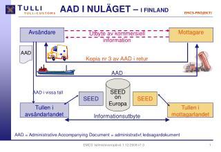 AAD I  NULÄGET  –  I FINLAND
