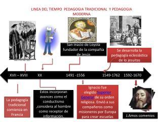 LINEA DEL TIEMPO  PEDAGOGIA TRADICIONAL  Y PEDAGOGIA MODERNA