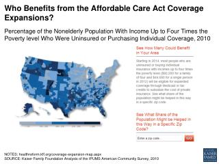 Who Benefits from the Affordable Care Act Coverage Expansions?