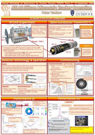 ATLAS Silicon  Microstrip  Tracker Operation Peter  Vankov
