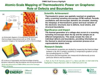 Atomic-Scale Mapping of Thermoelectric Power on  Graphene :  Role  of Defects and Boundaries