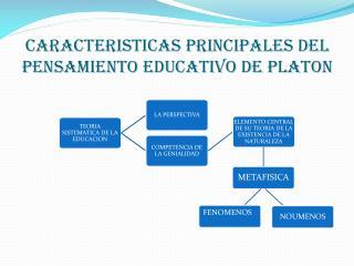 CARACTERISTICAS PRINCIPALES DEL PENSAMIENTO EDUCATIVO DE PLATON