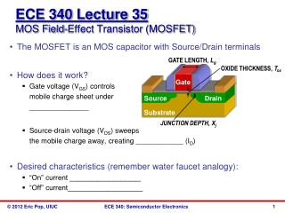 ECE 340  Lecture  35 MOS Field-Effect Transistor (MOSFET)