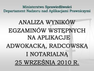 Ministerstwo Sprawiedliwości Departament Nadzoru nad Aplikacjami Prawniczymi